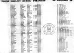 3 - Lista nazwisk wydanych na plakacie z 1990 roku w Kętrzynie